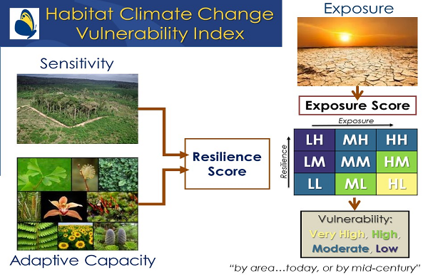 Assessing Climate Change for Landscapes and Major Vegetation Types across the Inter-Mountain West Thumbnail